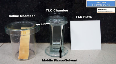 Principle and Procedure of Thin Layer Chromatography